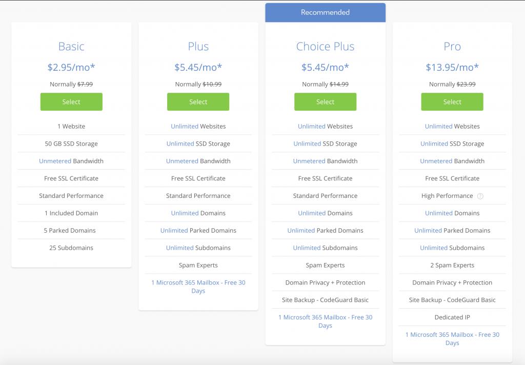 bluehost 價目表